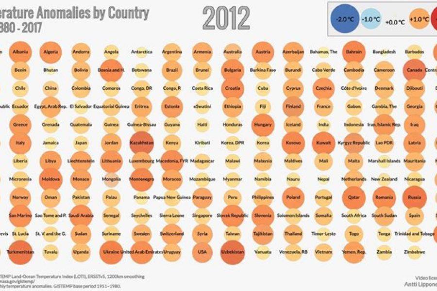 Nein,  #ClimateChange kennt keine Ländergrenzen!Wait for it…
